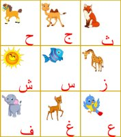Letters and pictures Chart
