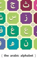 Educational Guide for teaching the Arabic Alphabet